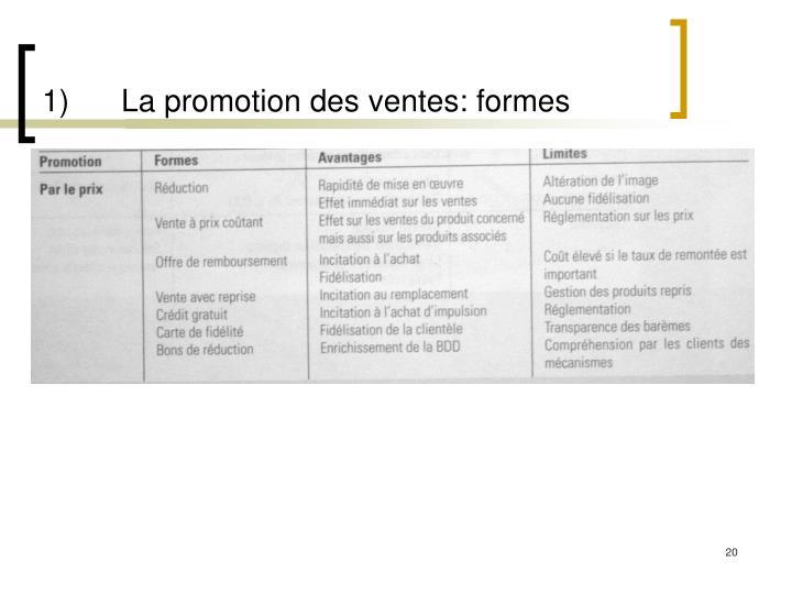 1) La promotion des ventes: formes