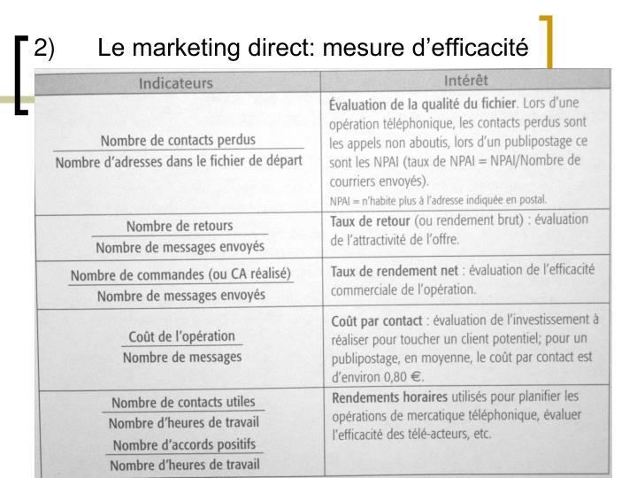 2)Le marketing direct: mesure d'efficacité