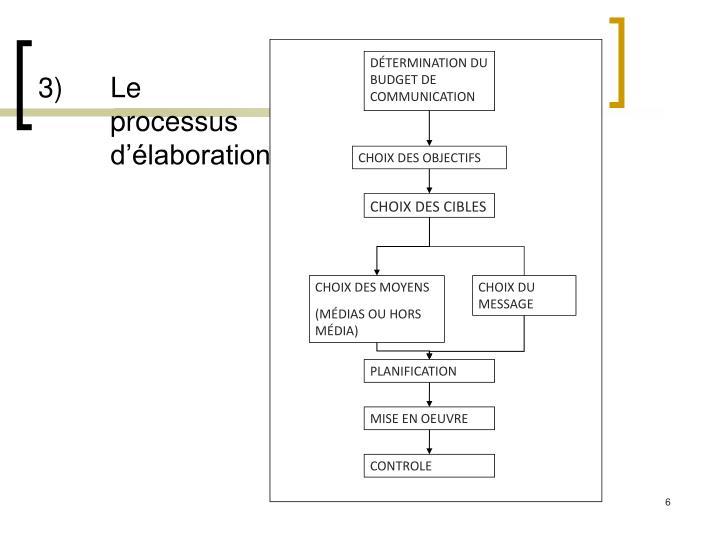3)Le processus d'élaboration