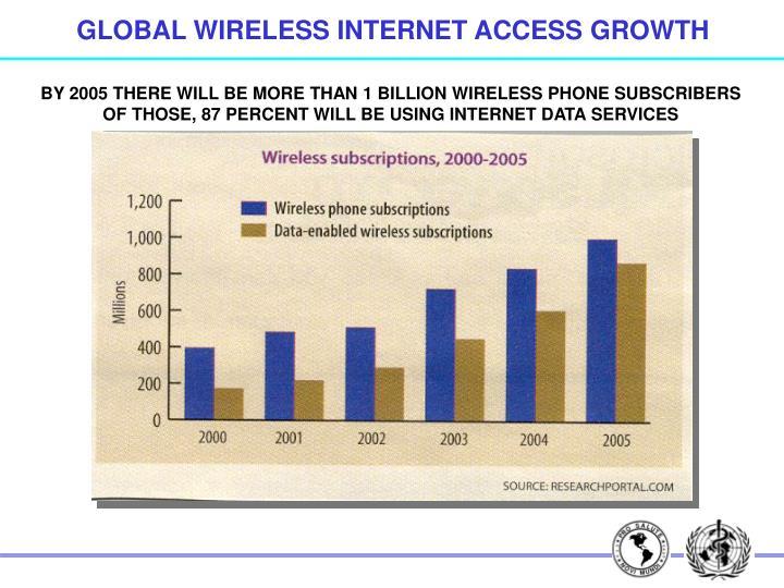 GLOBAL WIRELESS INTERNET ACCESS GROWTH