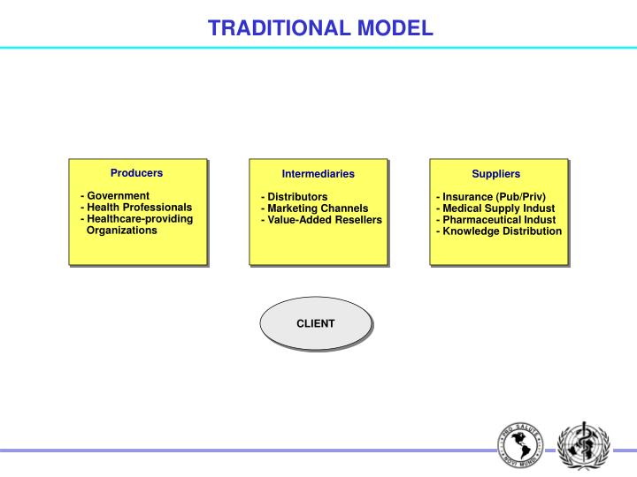TRADITIONAL MODEL