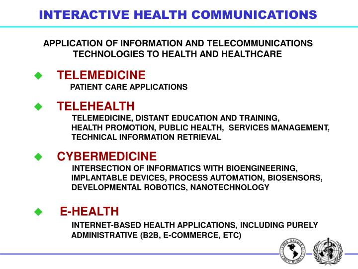 INTERACTIVE HEALTH COMMUNICATIONS