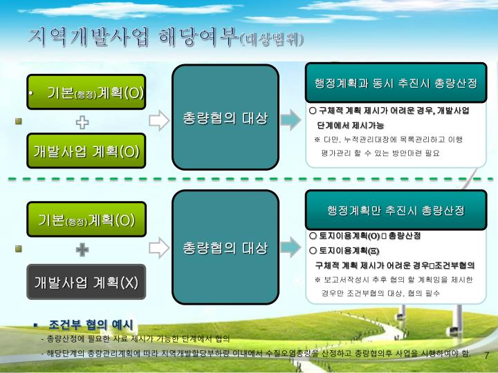 지역개발사업 해당여부