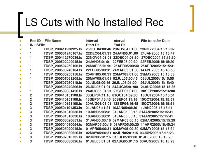 LS Cuts with No Installed Rec