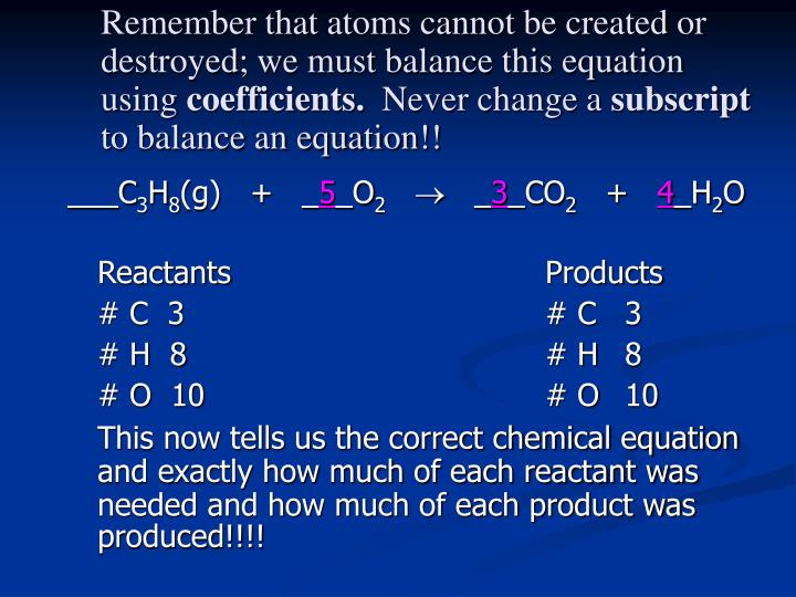 Remember that atoms cannot be created or destroyed; we must balance this equation using