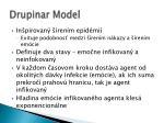 drupinar model