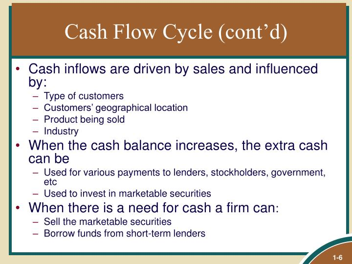 Cash Flow Cycle (cont'd)