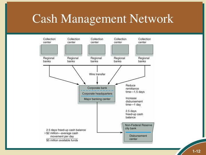 Cash Management Network