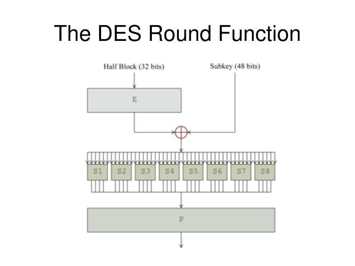 The DES Round Function