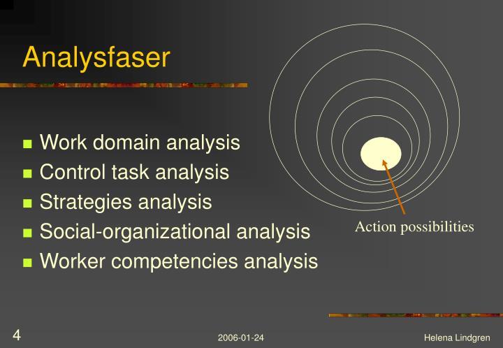 Analysfaser