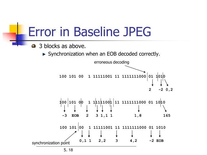erroneous decoding