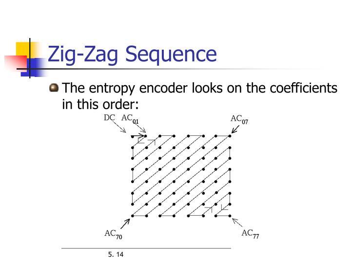 Zig-Zag Sequence