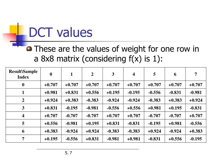 DCT values
