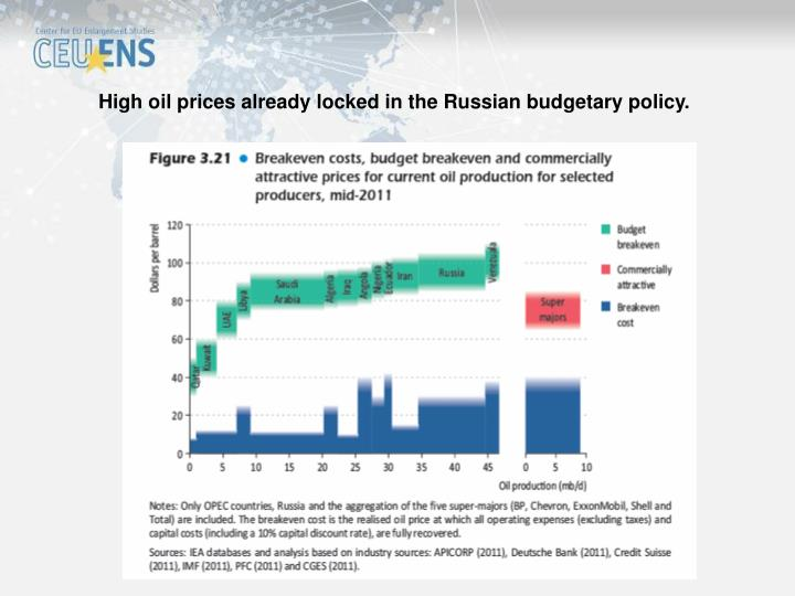 High oil prices already locked in the Russian budgetary policy.