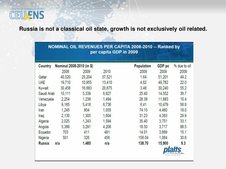 Russia is not a classical oil state, growth is not exclusively oil related.