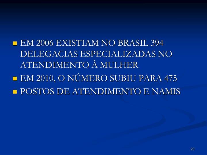 EM 2006 EXISTIAM NO BRASIL 394 DELEGACIAS ESPECIALIZADAS NO ATENDIMENTO À MULHER