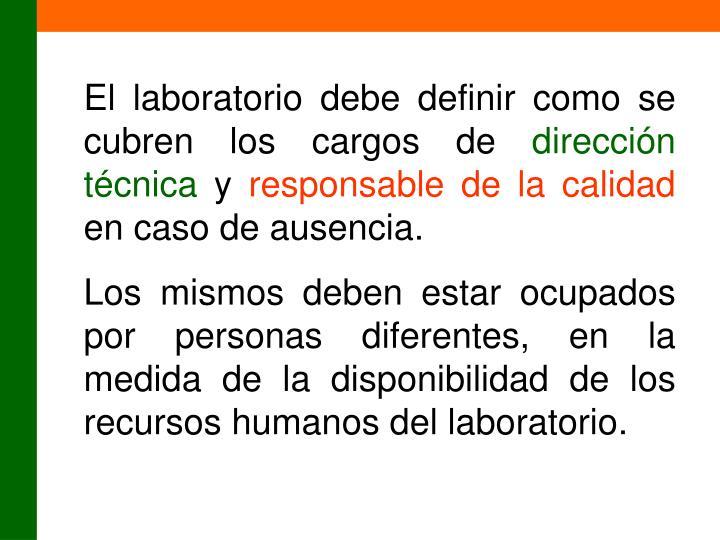 El laboratorio debe definir como se cubren los cargos de