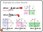 example of union bound
