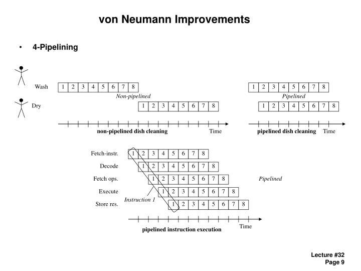 von Neumann Improvements