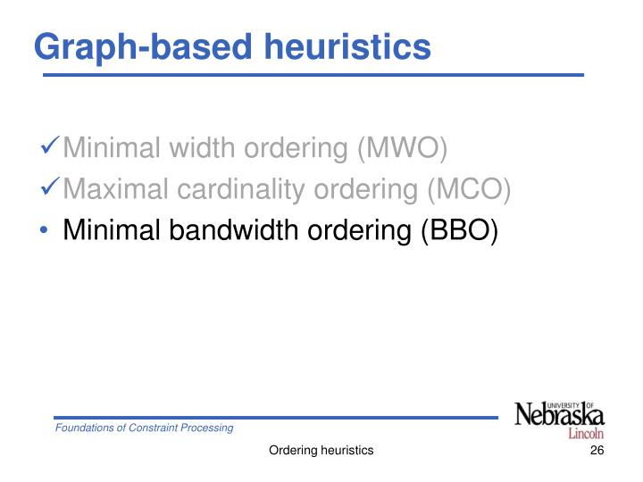 Graph-based heuristics