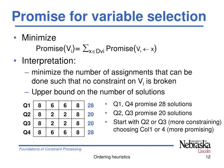 Promise for variable selection
