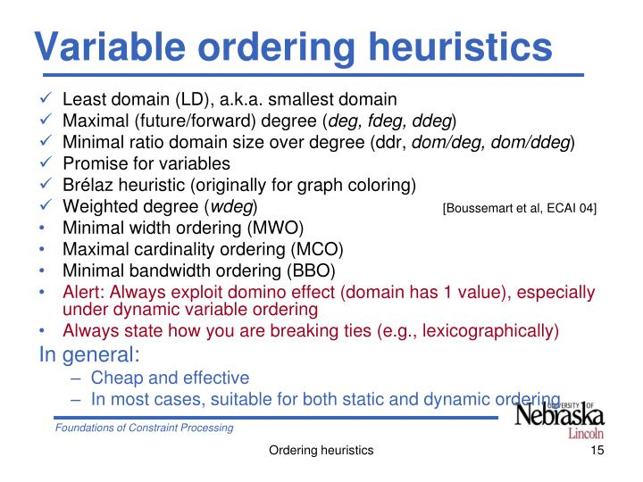 Variable ordering heuristics