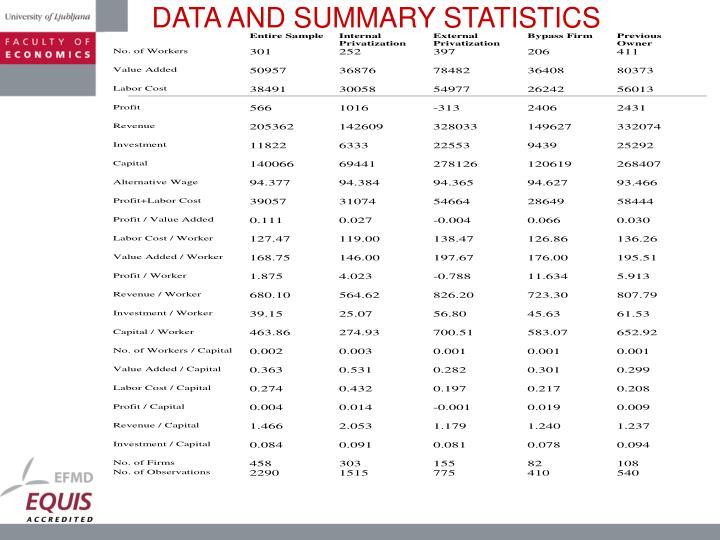 DATA AND SUMMARY STATISTICS