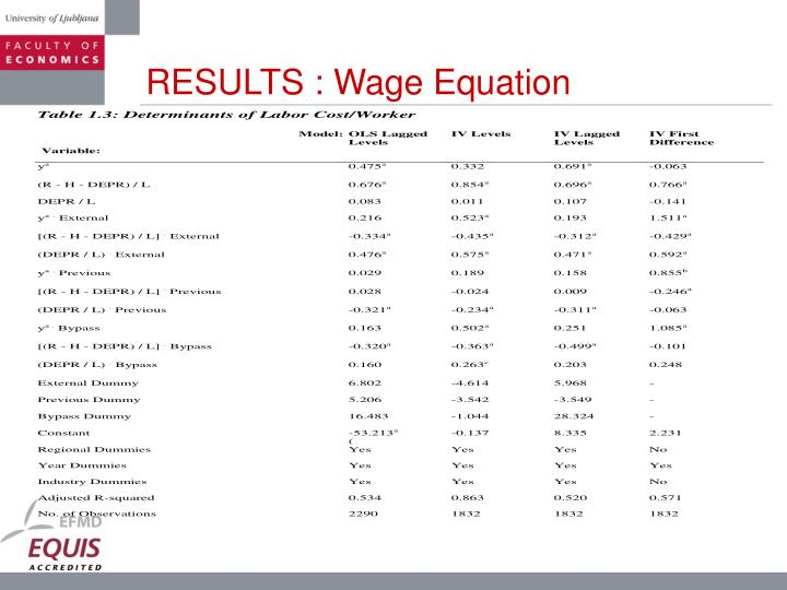 RESULTS : Wage Equation
