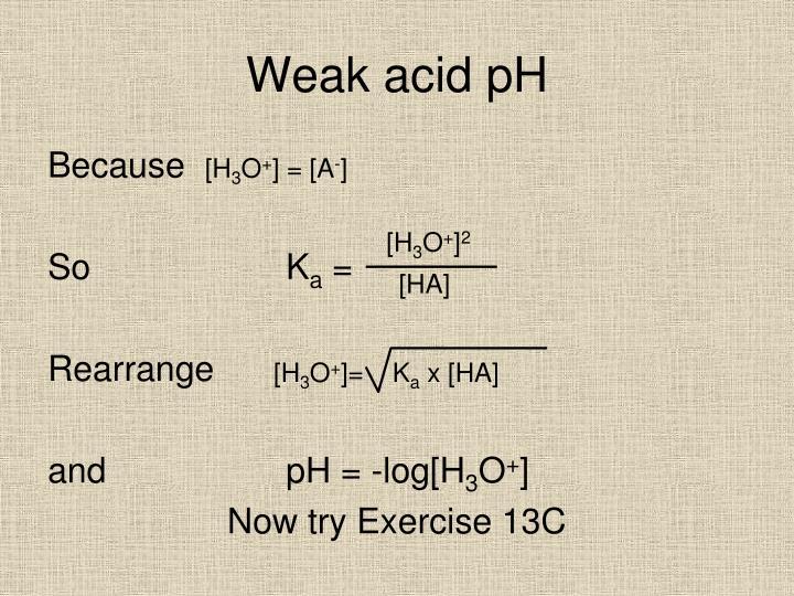 Weak acid pH