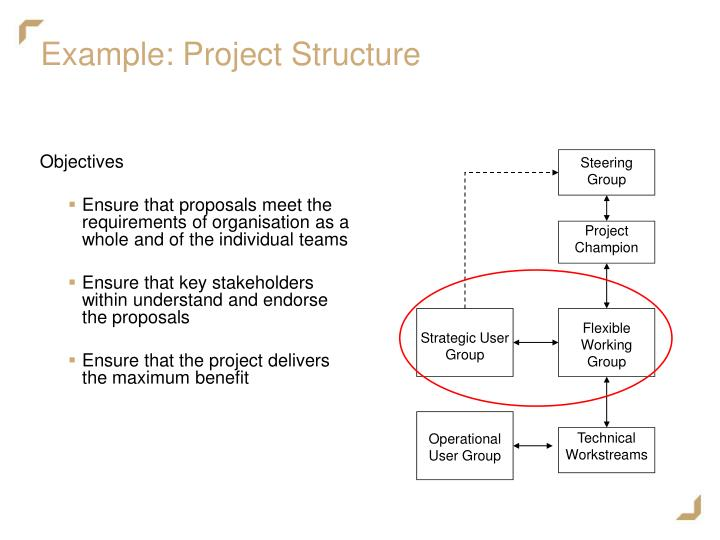 Example: Project Structure