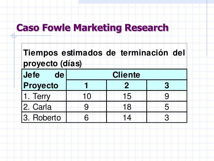 Caso Fowle Marketing Research