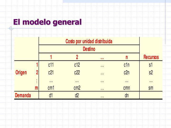 El modelo general