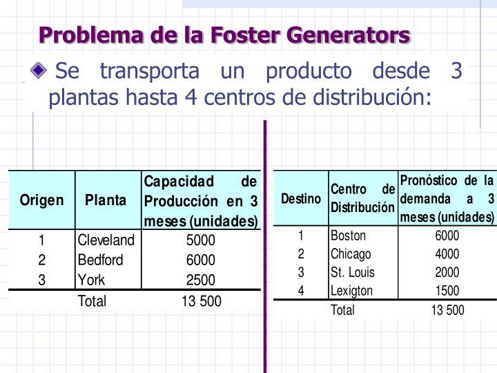 Problema de la Foster Generators