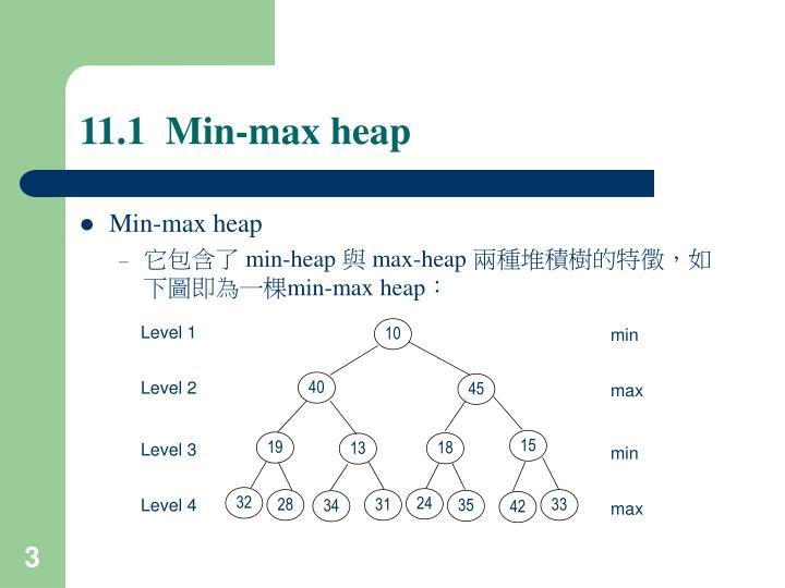 11 1 min max heap