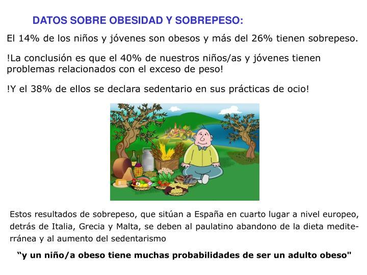 DATOS SOBRE OBESIDAD Y SOBREPESO: