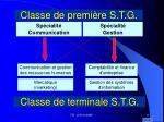 classe de premi re s t g1