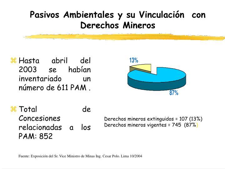 Pasivos Ambientales y su Vinculación  con Derechos Mineros
