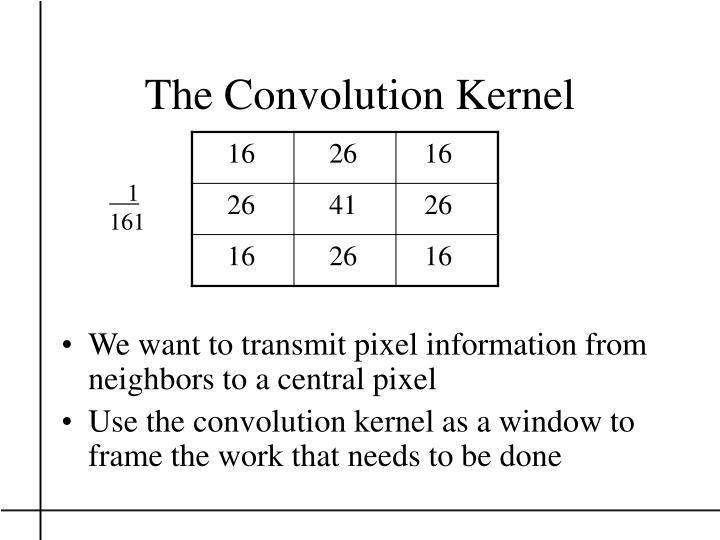 The convolution kernel