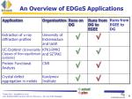 an overview of edges applications3