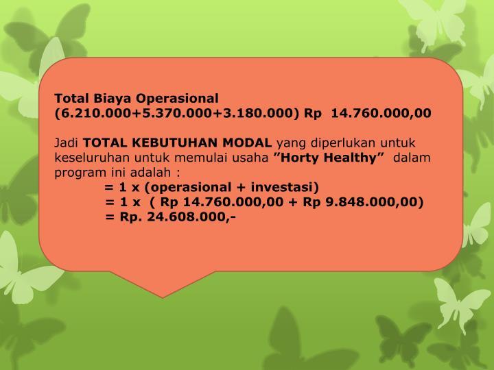 Total Biaya Operasional (6.21