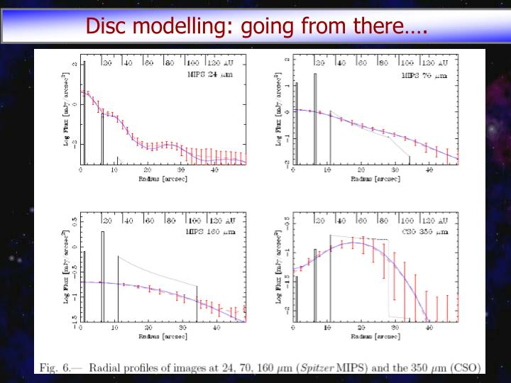 Disc modelling: going from there….