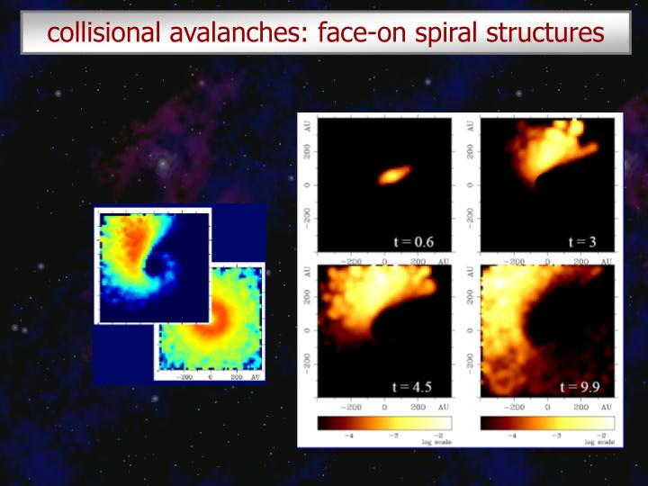 collisional avalanches: face-on spiral structures