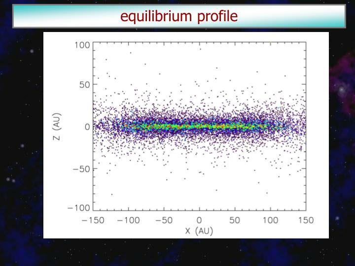 equilibrium profile