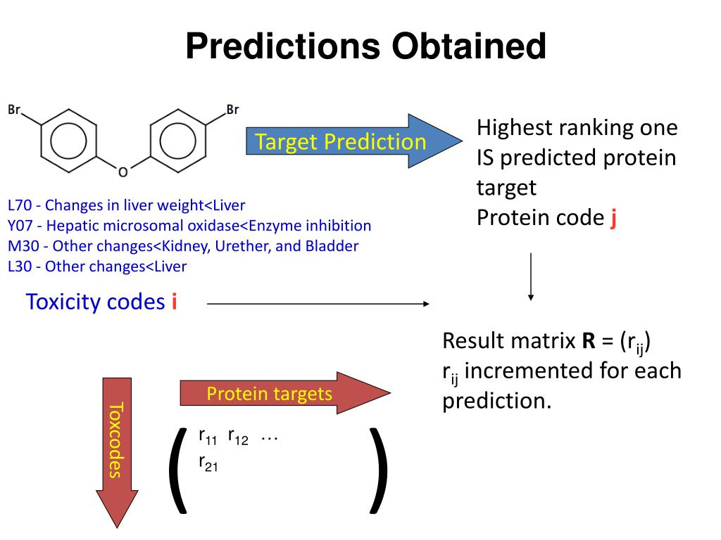 PPT - In Silico Methods for ADMET and Solubility Prediction