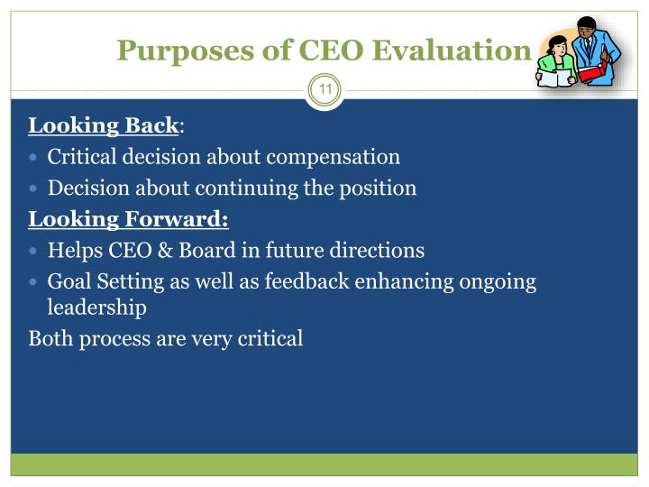 Purposes of CEO Evaluation