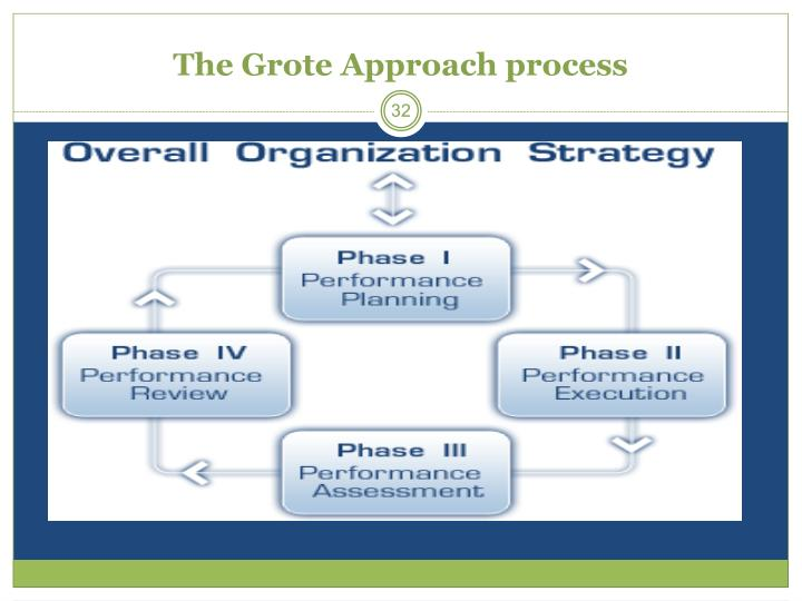The Grote Approach process
