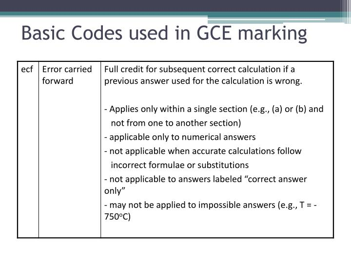 Basic Codes used in GCE marking