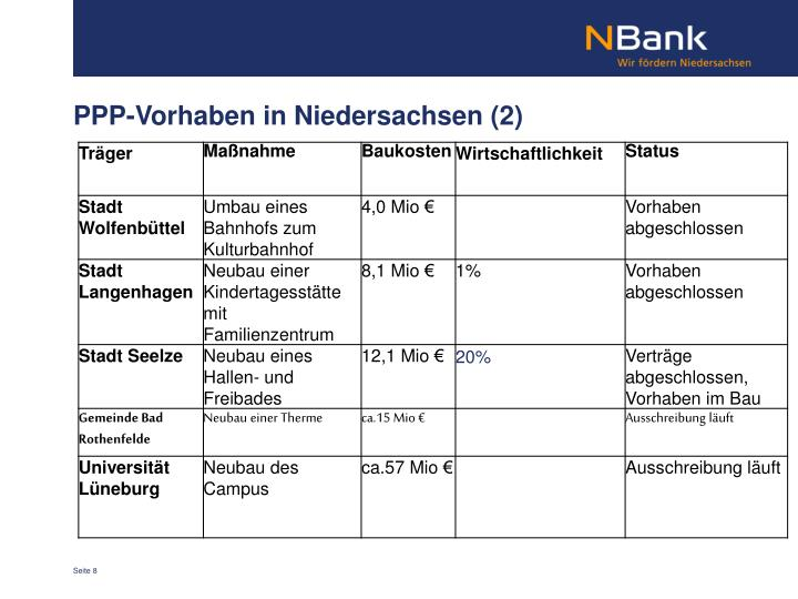 PPP-Vorhaben in Niedersachsen (2)