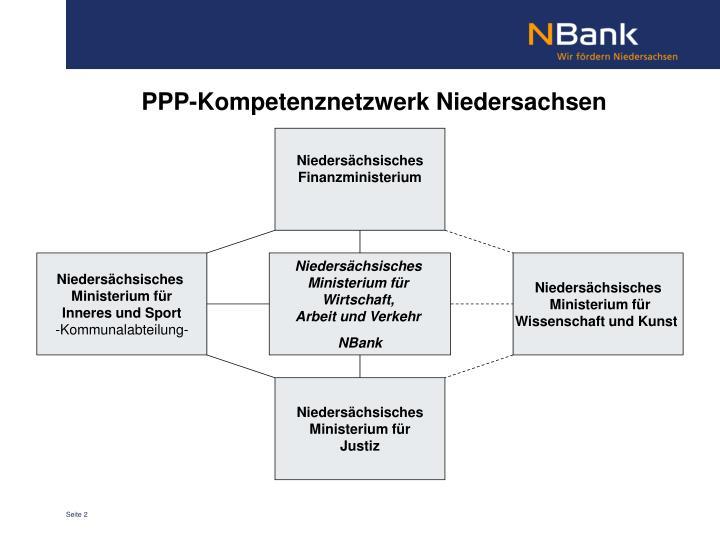 PPP-Kompetenznetzwerk Niedersachsen