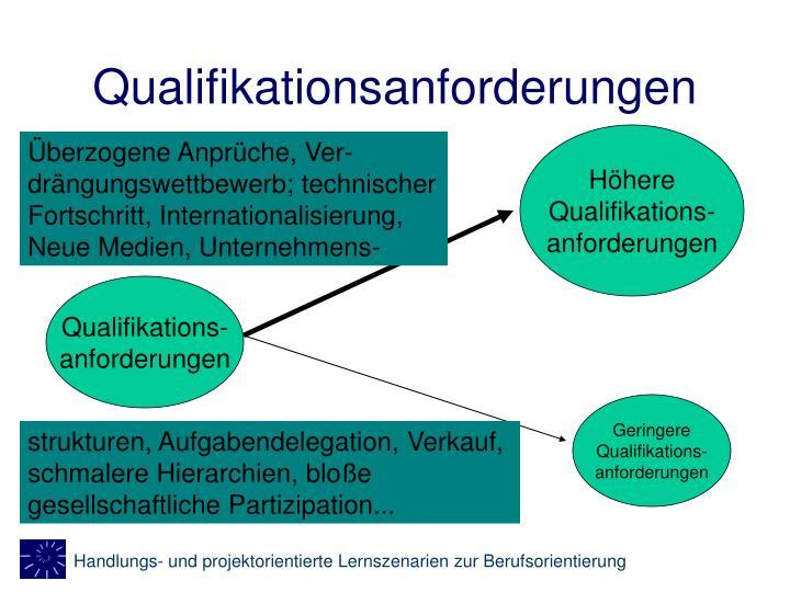 Qualifikationsanforderungen